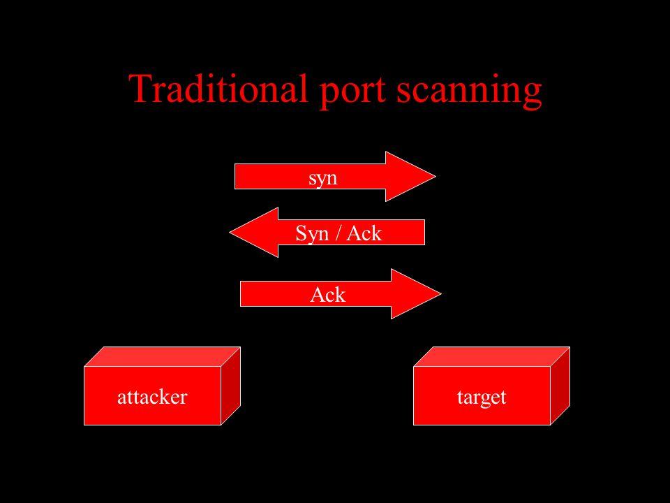 targetattacker syn Syn / Ack Ack