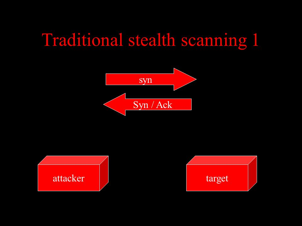 targetattacker syn Syn / Ack Traditional stealth scanning 1