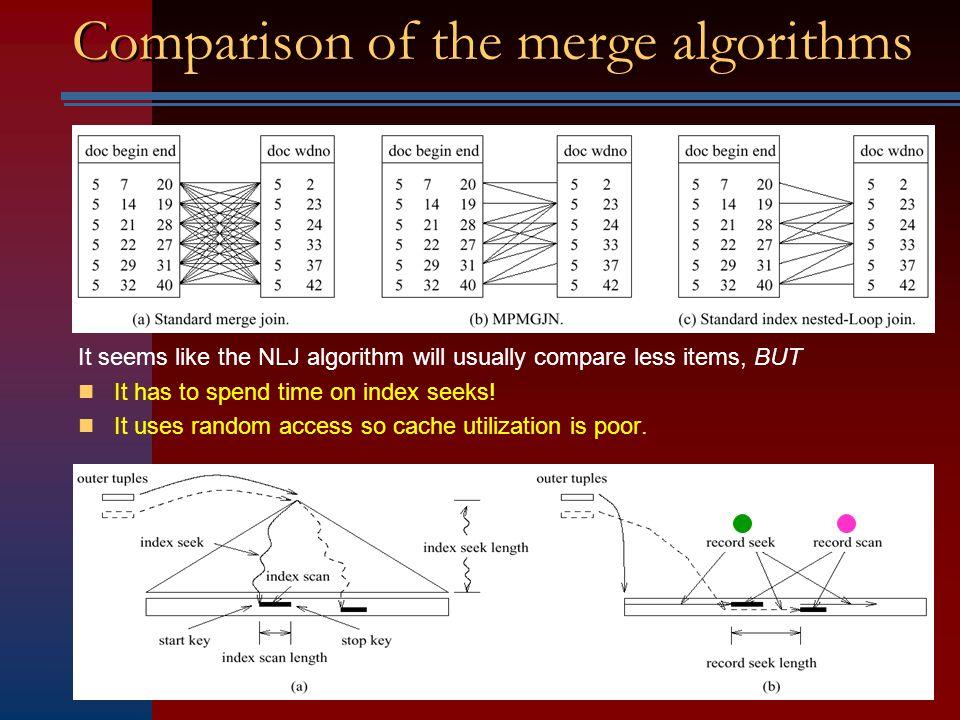 The Multi-Predicate Merge Join begin-desc = Dlist->first node; OutputList = NULL; for (a = Alist->firstNode; ; a = a->nextNode) { d = begin_desc; while (d.docno nextNode; if (a.docno < b.docno) continue; while (d.begin nextNode; begin_desc = d; while (d.begin < a.end) { // implies d.end < a.end if (a.docno < b.docno) break; append (a,d) to OutputList; d = d->nextNode; } doc begin end 5 7 20 5 14 19 5 21 28 5 22 27 5 29 31 5 32 40 doc begin 5 2 5 23 5 24 5 33 5 37 5 42 AlistDlist