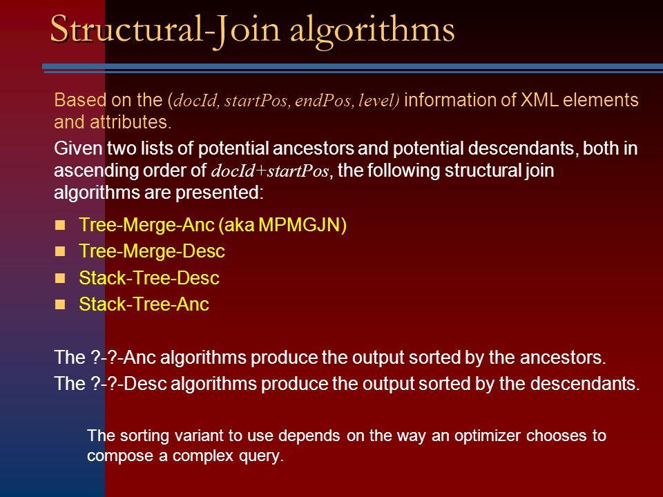 Structural Joins: A Primitive for Efficient XML Query Pattern Matching Al-Khalifa, Jagadish, Koudas, Patel, Srivastava, Wu ICDE 2002