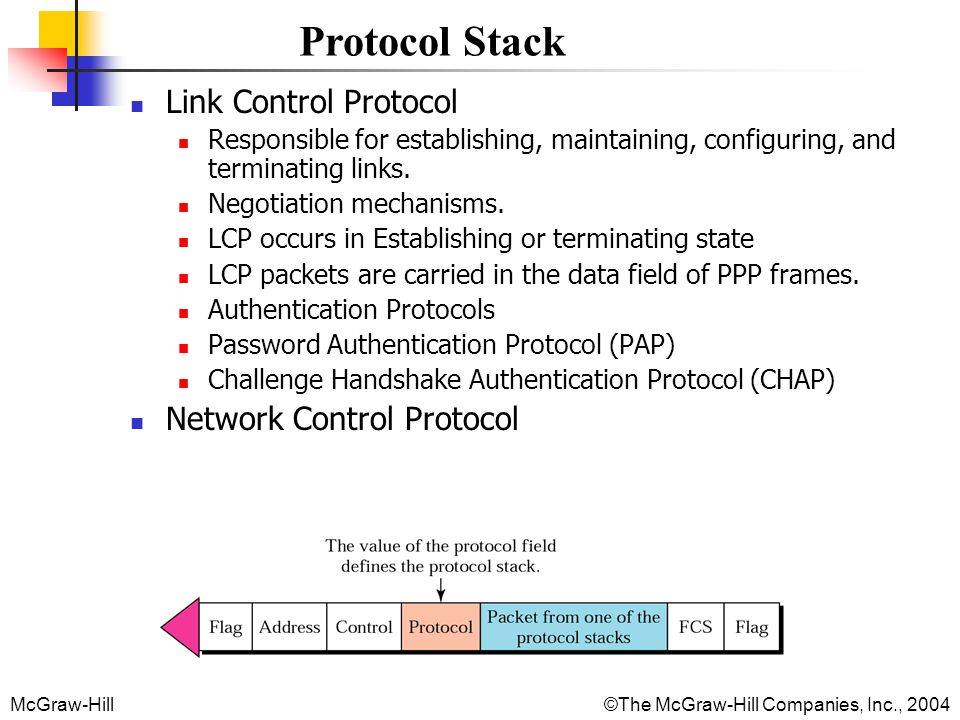McGraw-Hill©The McGraw-Hill Companies, Inc., 2004 Protocol Stack Link Control Protocol Responsible for establishing, maintaining, configuring, and terminating links.