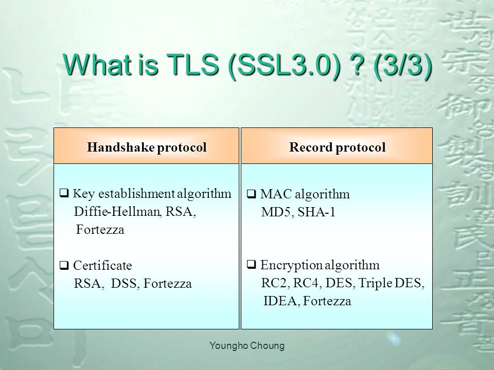 Youngho Choung What is TLS (SSL3.0) .