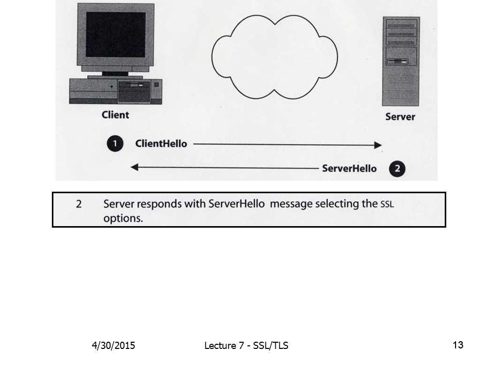 13 4/30/2015Lecture 7 - SSL/TLS