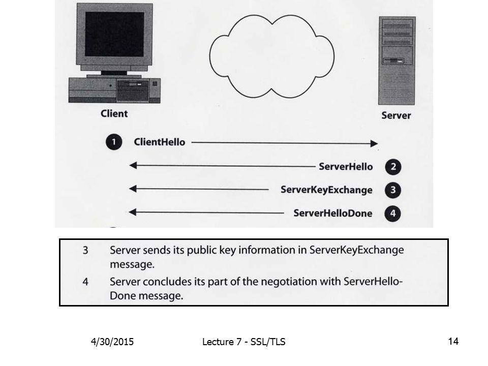 14 4/30/2015Lecture 7 - SSL/TLS