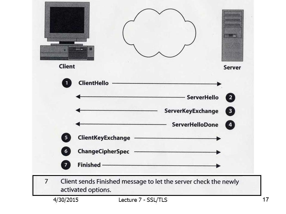 17 4/30/2015Lecture 7 - SSL/TLS