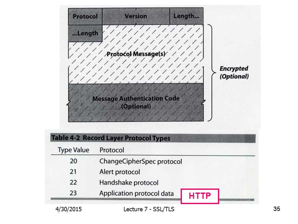 35 HTTP 4/30/2015Lecture 7 - SSL/TLS
