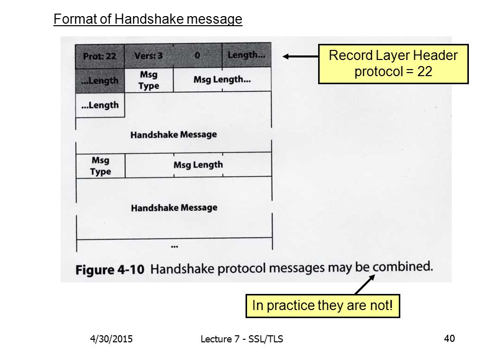 40 Record Layer Header protocol = 22 In practice they are not! Format of Handshake message 4/30/2015Lecture 7 - SSL/TLS
