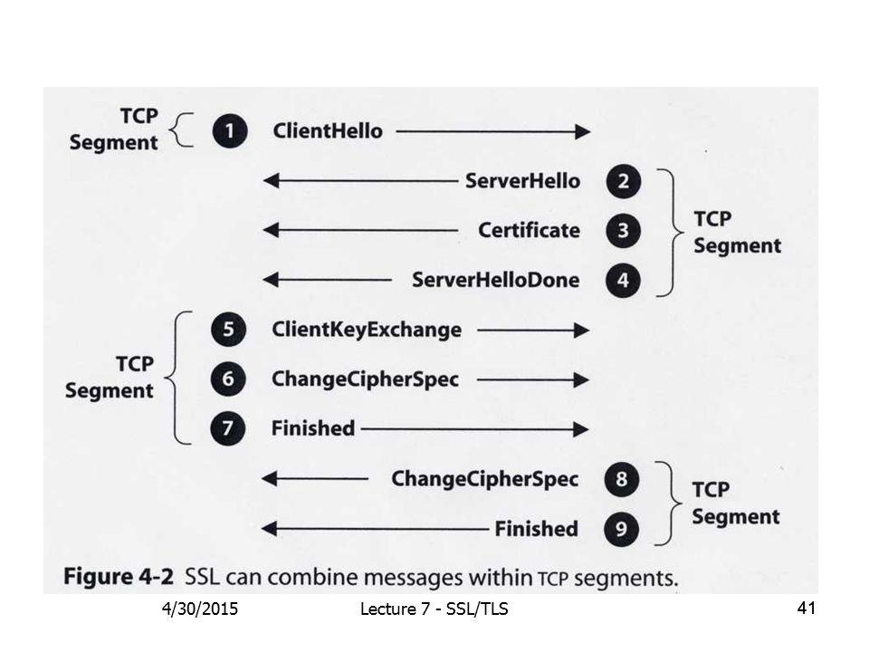 41 4/30/2015Lecture 7 - SSL/TLS