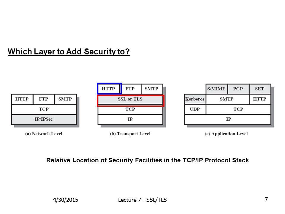 48 Secure Socket Layer TLSv1 Record Layer: Handshake Protocol: Server Hello Content Type: Handshake (22) Version: TLS 1.0 (0x0301) Length: 74 Handshake Protocol: Server Hello Handshake Type: Server Hello (2) Length: 70 Version: TLS 1.0 (0x0301) Random gmt_unix_time: Oct 10, 2008 11:00:13.000000000 random_bytes: C7B2A2F58454A2C2A0DE667781E2773544C86C8FF724069E...