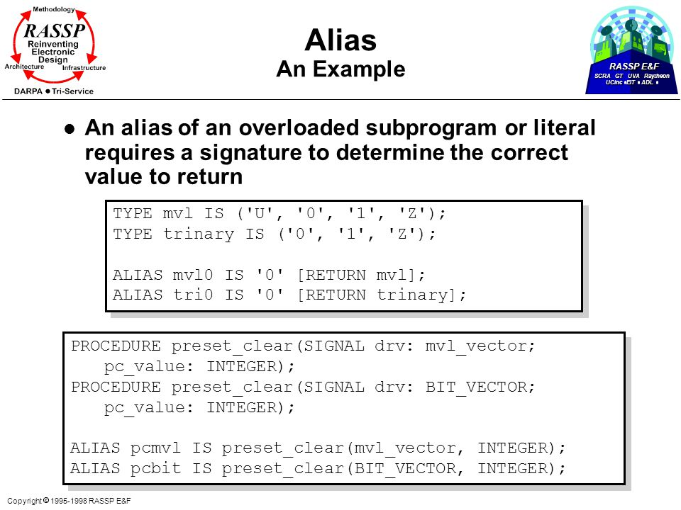 RASSP E&F SCRA GT UVA Raytheon UCinc EIT ADL Copyright  1995-1998 RASSP E&F Alias An Example l An alias of an overloaded subprogram or literal requires a signature to determine the correct value to return TYPE mvl IS ( U , 0 , 1 , Z ); TYPE trinary IS ( 0 , 1 , Z ); ALIAS mvl0 IS 0 [RETURN mvl]; ALIAS tri0 IS 0 [RETURN trinary]; TYPE mvl IS ( U , 0 , 1 , Z ); TYPE trinary IS ( 0 , 1 , Z ); ALIAS mvl0 IS 0 [RETURN mvl]; ALIAS tri0 IS 0 [RETURN trinary]; PROCEDURE preset_clear(SIGNAL drv: mvl_vector; pc_value: INTEGER); PROCEDURE preset_clear(SIGNAL drv: BIT_VECTOR; pc_value: INTEGER); ALIAS pcmvl IS preset_clear(mvl_vector, INTEGER); ALIAS pcbit IS preset_clear(BIT_VECTOR, INTEGER); PROCEDURE preset_clear(SIGNAL drv: mvl_vector; pc_value: INTEGER); PROCEDURE preset_clear(SIGNAL drv: BIT_VECTOR; pc_value: INTEGER); ALIAS pcmvl IS preset_clear(mvl_vector, INTEGER); ALIAS pcbit IS preset_clear(BIT_VECTOR, INTEGER);
