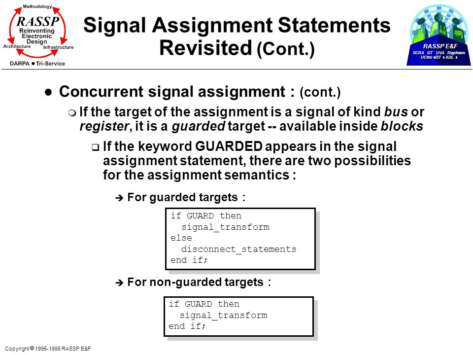 RASSP E&F SCRA GT UVA Raytheon UCinc EIT ADL Copyright  1995-1998 RASSP E&F Signal Assignment Statements Revisited (Cont.) l Concurrent signal assignment : (cont.) m If the target of the assignment is a signal of kind bus or register, it is a guarded target -- available inside blocks q If the keyword GUARDED appears in the signal assignment statement, there are two possibilities for the assignment semantics : è For guarded targets : è For non-guarded targets : if GUARD then signal_transform else disconnect_statements end if; if GUARD then signal_transform else disconnect_statements end if; if GUARD then signal_transform end if; if GUARD then signal_transform end if;