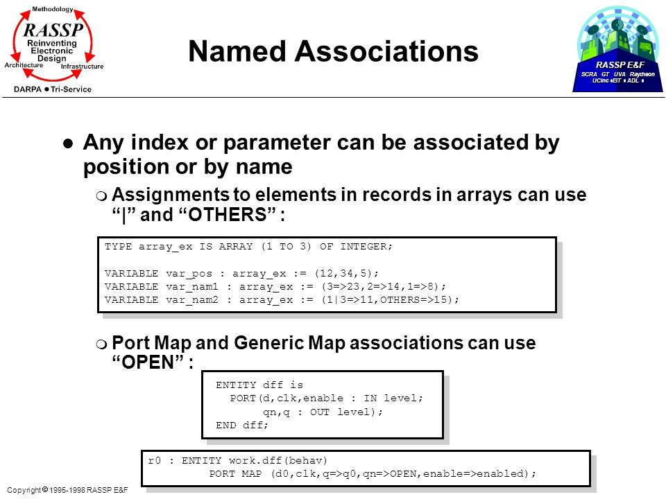 RASSP E&F SCRA GT UVA Raytheon UCinc EIT ADL Copyright  1995-1998 RASSP E&F Named Associations l Any index or parameter can be associated by position or by name m Assignments to elements in records in arrays can use | and OTHERS : m Port Map and Generic Map associations can use OPEN : TYPE array_ex IS ARRAY (1 TO 3) OF INTEGER; VARIABLE var_pos : array_ex := (12,34,5); VARIABLE var_nam1 : array_ex := (3=>23,2=>14,1=>8); VARIABLE var_nam2 : array_ex := (1|3=>11,OTHERS=>15); TYPE array_ex IS ARRAY (1 TO 3) OF INTEGER; VARIABLE var_pos : array_ex := (12,34,5); VARIABLE var_nam1 : array_ex := (3=>23,2=>14,1=>8); VARIABLE var_nam2 : array_ex := (1|3=>11,OTHERS=>15); r0 : ENTITY work.dff(behav) PORT MAP (d0,clk,q=>q0,qn=>OPEN,enable=>enabled); r0 : ENTITY work.dff(behav) PORT MAP (d0,clk,q=>q0,qn=>OPEN,enable=>enabled); ENTITY dff is PORT(d,clk,enable : IN level; qn,q : OUT level); END dff;