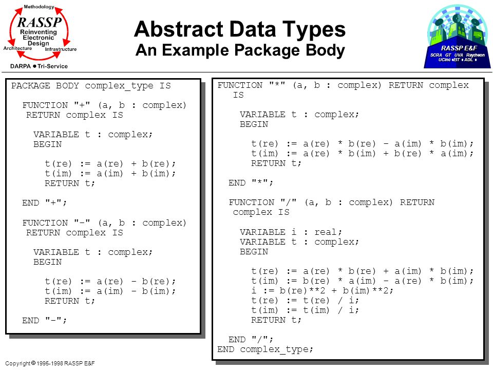 RASSP E&F SCRA GT UVA Raytheon UCinc EIT ADL Copyright  1995-1998 RASSP E&F Abstract Data Types An Example Package Body PACKAGE BODY complex_type IS FUNCTION + (a, b : complex) RETURN complex IS VARIABLE t : complex; BEGIN t(re) := a(re) + b(re); t(im) := a(im) + b(im); RETURN t; END + ; FUNCTION - (a, b : complex) RETURN complex IS VARIABLE t : complex; BEGIN t(re) := a(re) - b(re); t(im) := a(im) - b(im); RETURN t; END - ; PACKAGE BODY complex_type IS FUNCTION + (a, b : complex) RETURN complex IS VARIABLE t : complex; BEGIN t(re) := a(re) + b(re); t(im) := a(im) + b(im); RETURN t; END + ; FUNCTION - (a, b : complex) RETURN complex IS VARIABLE t : complex; BEGIN t(re) := a(re) - b(re); t(im) := a(im) - b(im); RETURN t; END - ; FUNCTION * (a, b : complex) RETURN complex IS VARIABLE t : complex; BEGIN t(re) := a(re) * b(re) - a(im) * b(im); t(im) := a(re) * b(im) + b(re) * a(im); RETURN t; END * ; FUNCTION / (a, b : complex) RETURN complex IS VARIABLE i : real; VARIABLE t : complex; BEGIN t(re) := a(re) * b(re) + a(im) * b(im); t(im) := b(re) * a(im) - a(re) * b(im); i := b(re)**2 + b(im)**2; t(re) := t(re) / i; t(im) := t(im) / i; RETURN t; END / ; END complex_type; FUNCTION * (a, b : complex) RETURN complex IS VARIABLE t : complex; BEGIN t(re) := a(re) * b(re) - a(im) * b(im); t(im) := a(re) * b(im) + b(re) * a(im); RETURN t; END * ; FUNCTION / (a, b : complex) RETURN complex IS VARIABLE i : real; VARIABLE t : complex; BEGIN t(re) := a(re) * b(re) + a(im) * b(im); t(im) := b(re) * a(im) - a(re) * b(im); i := b(re)**2 + b(im)**2; t(re) := t(re) / i; t(im) := t(im) / i; RETURN t; END / ; END complex_type;