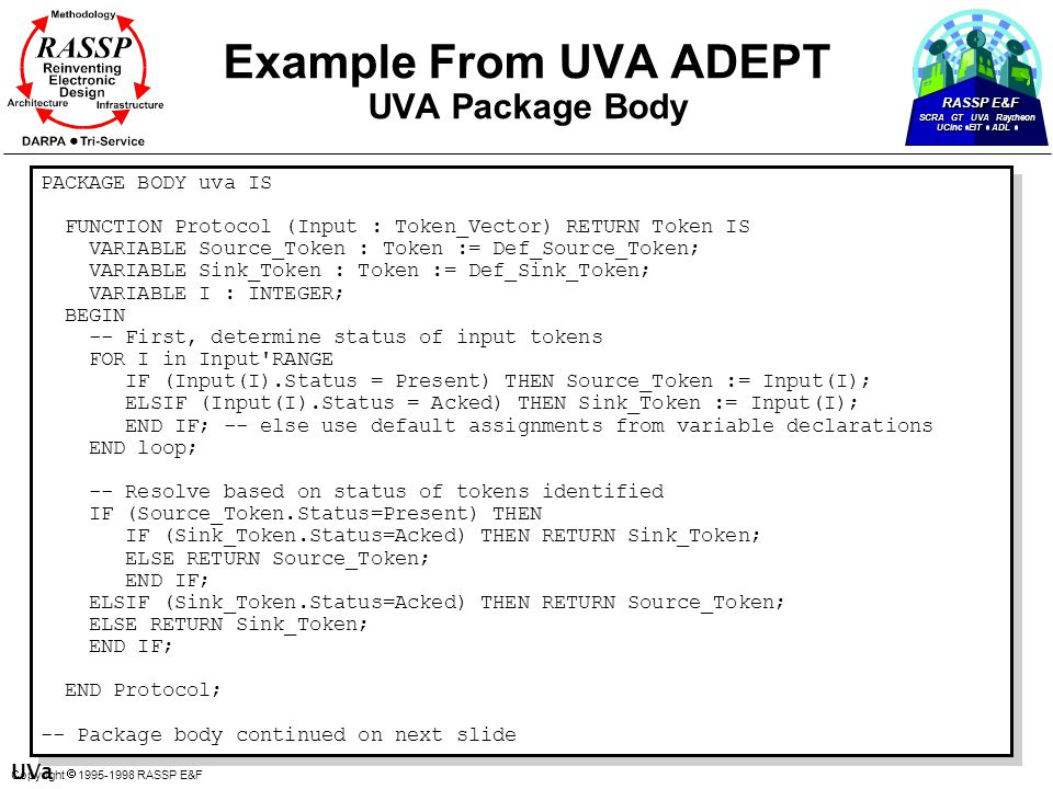 RASSP E&F SCRA GT UVA Raytheon UCinc EIT ADL Copyright  1995-1998 RASSP E&F Example From UVA ADEPT UVA Package Body PACKAGE BODY uva IS FUNCTION Protocol (Input : Token_Vector) RETURN Token IS VARIABLE Source_Token : Token := Def_Source_Token; VARIABLE Sink_Token : Token := Def_Sink_Token; VARIABLE I : INTEGER; BEGIN -- First, determine status of input tokens FOR I in Input RANGE IF (Input(I).Status = Present) THEN Source_Token := Input(I); ELSIF (Input(I).Status = Acked) THEN Sink_Token := Input(I); END IF; -- else use default assignments from variable declarations END loop; -- Resolve based on status of tokens identified IF (Source_Token.Status=Present) THEN IF (Sink_Token.Status=Acked) THEN RETURN Sink_Token; ELSE RETURN Source_Token; END IF; ELSIF (Sink_Token.Status=Acked) THEN RETURN Source_Token; ELSE RETURN Sink_Token; END IF; END Protocol; -- Package body continued on next slide PACKAGE BODY uva IS FUNCTION Protocol (Input : Token_Vector) RETURN Token IS VARIABLE Source_Token : Token := Def_Source_Token; VARIABLE Sink_Token : Token := Def_Sink_Token; VARIABLE I : INTEGER; BEGIN -- First, determine status of input tokens FOR I in Input RANGE IF (Input(I).Status = Present) THEN Source_Token := Input(I); ELSIF (Input(I).Status = Acked) THEN Sink_Token := Input(I); END IF; -- else use default assignments from variable declarations END loop; -- Resolve based on status of tokens identified IF (Source_Token.Status=Present) THEN IF (Sink_Token.Status=Acked) THEN RETURN Sink_Token; ELSE RETURN Source_Token; END IF; ELSIF (Sink_Token.Status=Acked) THEN RETURN Source_Token; ELSE RETURN Sink_Token; END IF; END Protocol; -- Package body continued on next slide UVa