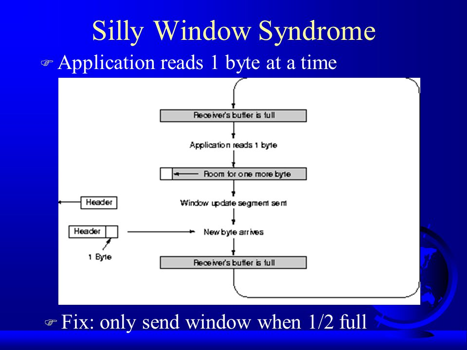 Silly Window Syndrome F Application reads 1 byte at a time F Fix: only send window when 1/2 full