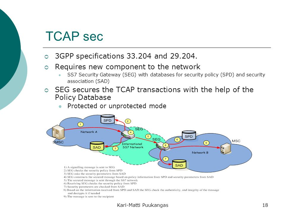 Kari-Matti Puukangas18 TCAP sec  3GPP specifications 33.204 and 29.204.  Requires new component to the network SS7 Security Gateway (SEG) with datab