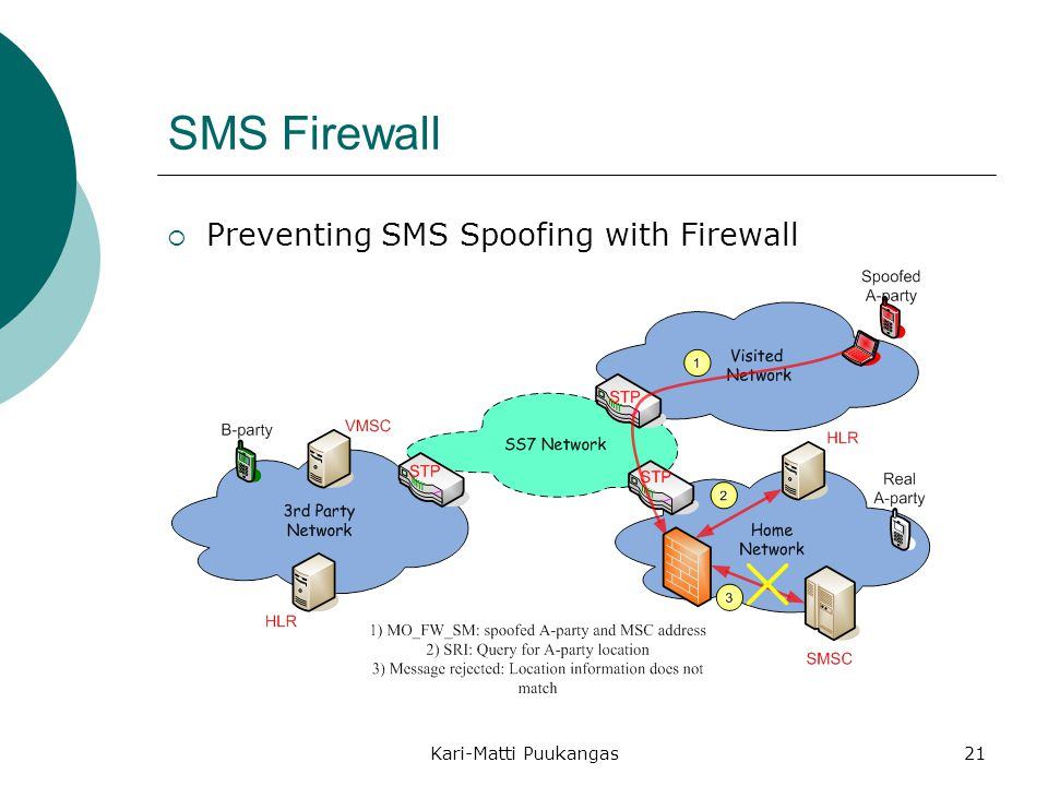 Kari-Matti Puukangas21 SMS Firewall  Preventing SMS Spoofing with Firewall