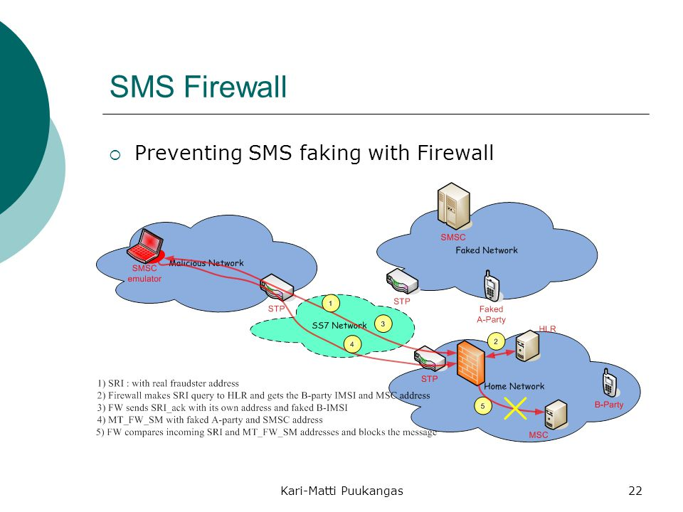 Kari-Matti Puukangas22 SMS Firewall  Preventing SMS faking with Firewall