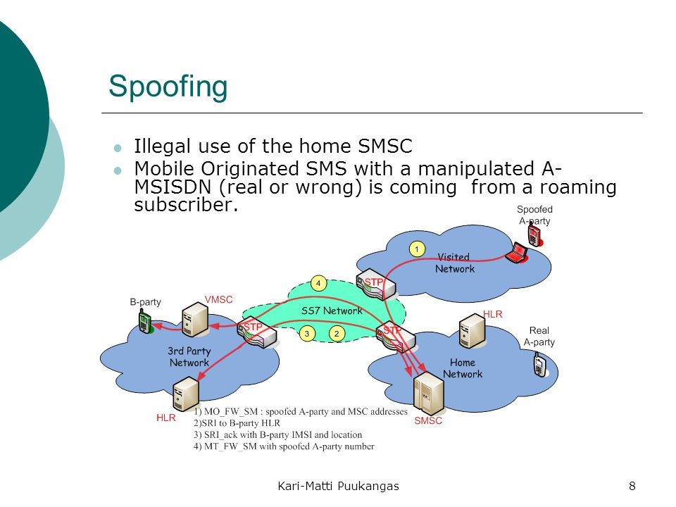 Kari-Matti Puukangas8 Spoofing Illegal use of the home SMSC Mobile Originated SMS with a manipulated A- MSISDN (real or wrong) is coming from a roaming subscriber.