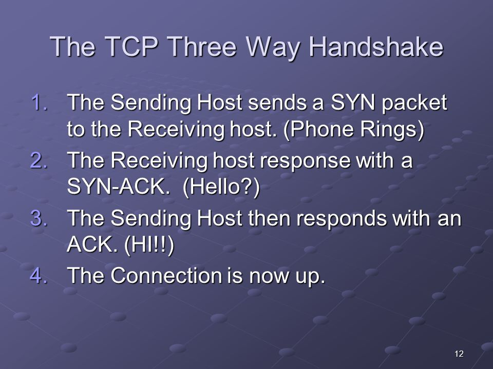 12 The TCP Three Way Handshake 1.The Sending Host sends a SYN packet to the Receiving host.