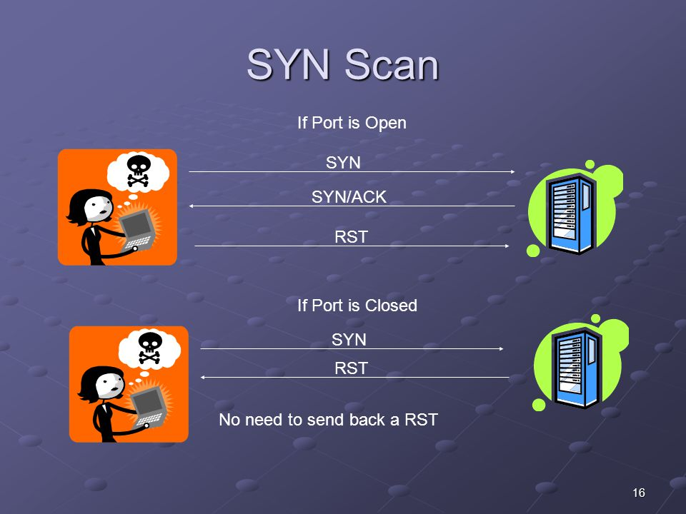 16 SYN Scan If Port is Open If Port is Closed SYN SYN/ACK RST SYN RST No need to send back a RST
