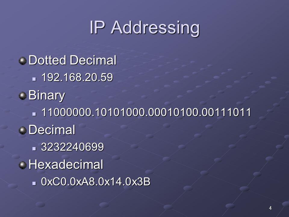 4 IP Addressing Dotted Decimal 192.168.20.59 192.168.20.59Binary 11000000.10101000.00010100.00111011 11000000.10101000.00010100.00111011Decimal 3232240699 3232240699Hexadecimal 0xC0.0xA8.0x14.0x3B 0xC0.0xA8.0x14.0x3B