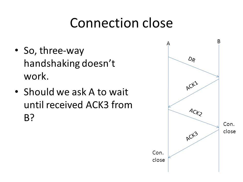 Connection close So, three-way handshaking doesn't work.
