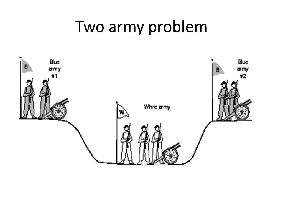 Two army problem