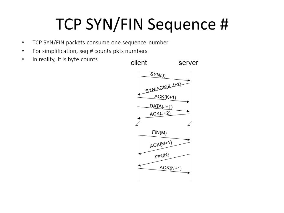 TCP SYN/FIN Sequence # TCP SYN/FIN packets consume one sequence number For simplification, seq # counts pkts numbers In reality, it is byte counts client server SYN(J) SYN/ACK(K,J+1) ACK(K+1) FIN(M) ACK(M+1) FIN(N) ACK(N+1) DATA(J+1) ACK(J+2)