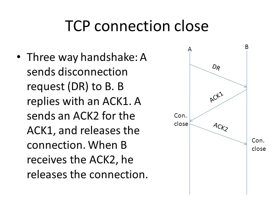 TCP connection close Three way handshake: A sends disconnection request (DR) to B.