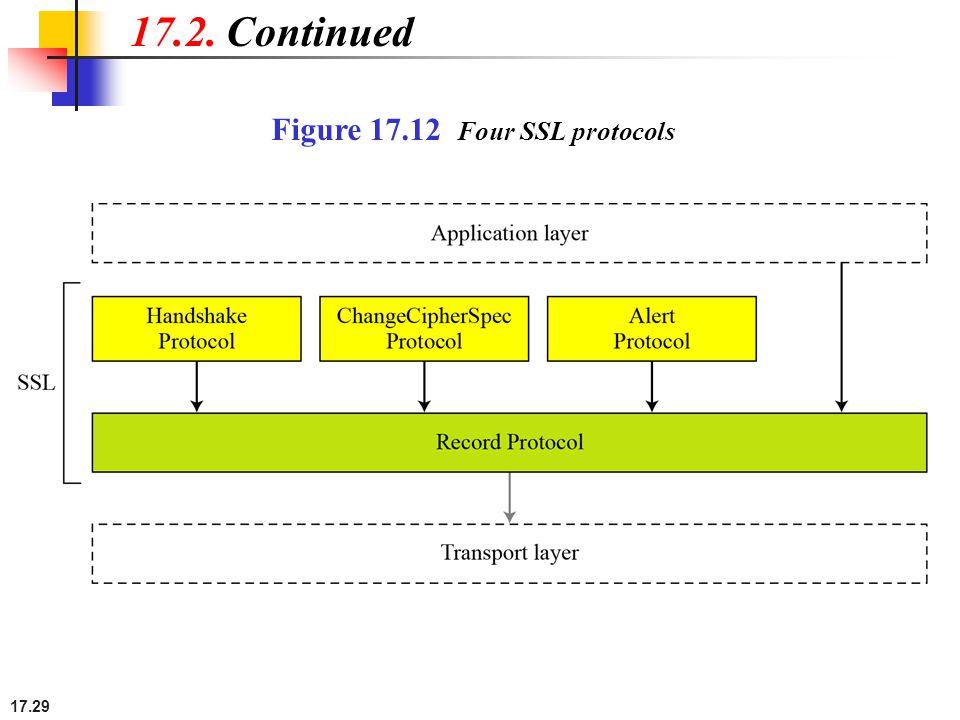 17.29 Figure 17.12 Four SSL protocols 17.2. Continued