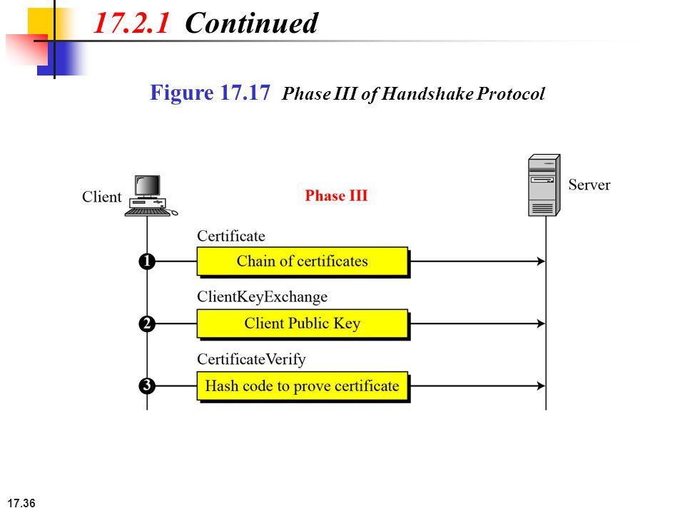 17.36 Figure 17.17 Phase III of Handshake Protocol 17.2.1 Continued