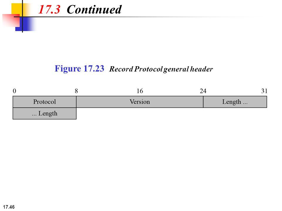 17.46 Figure 17.23 Record Protocol general header 17.3 Continued