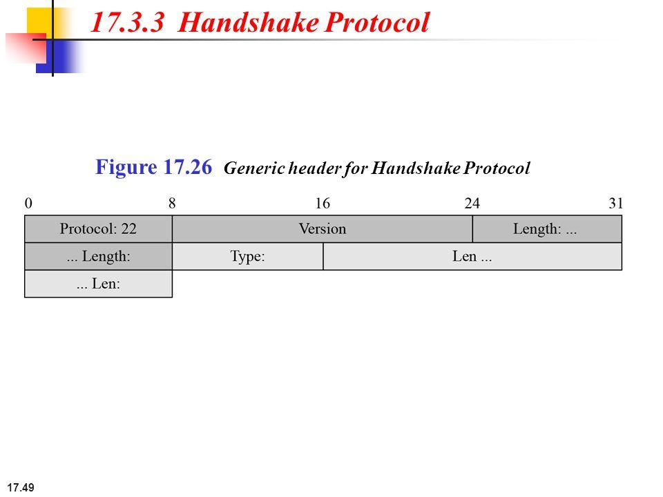 17.49 Figure 17.26 Generic header for Handshake Protocol 17.3.3 Handshake Protocol