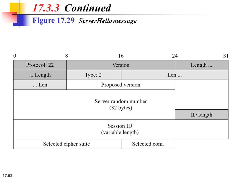 17.53 Figure 17.29 ServerHello message 17.3.3 Continued