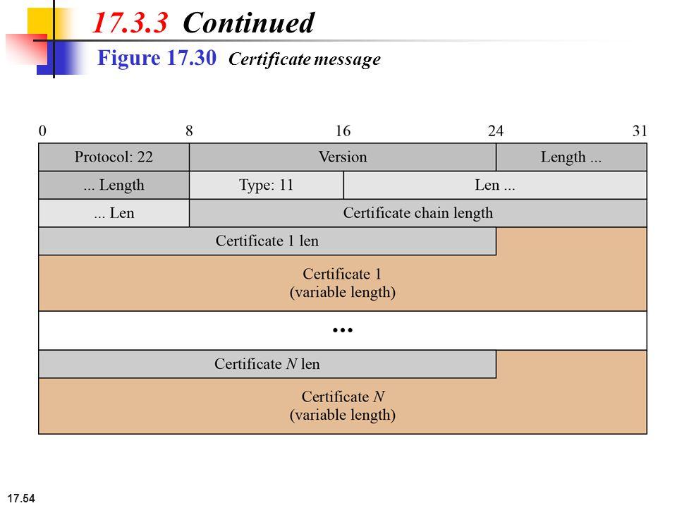 17.54 Figure 17.30 Certificate message 17.3.3 Continued