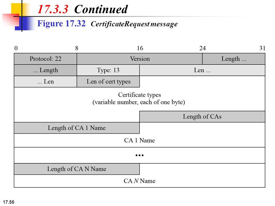 17.56 Figure 17.32 CertificateRequest message 17.3.3 Continued