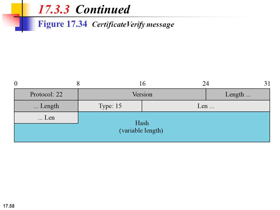 17.58 Figure 17.34 CertificateVerify message 17.3.3 Continued