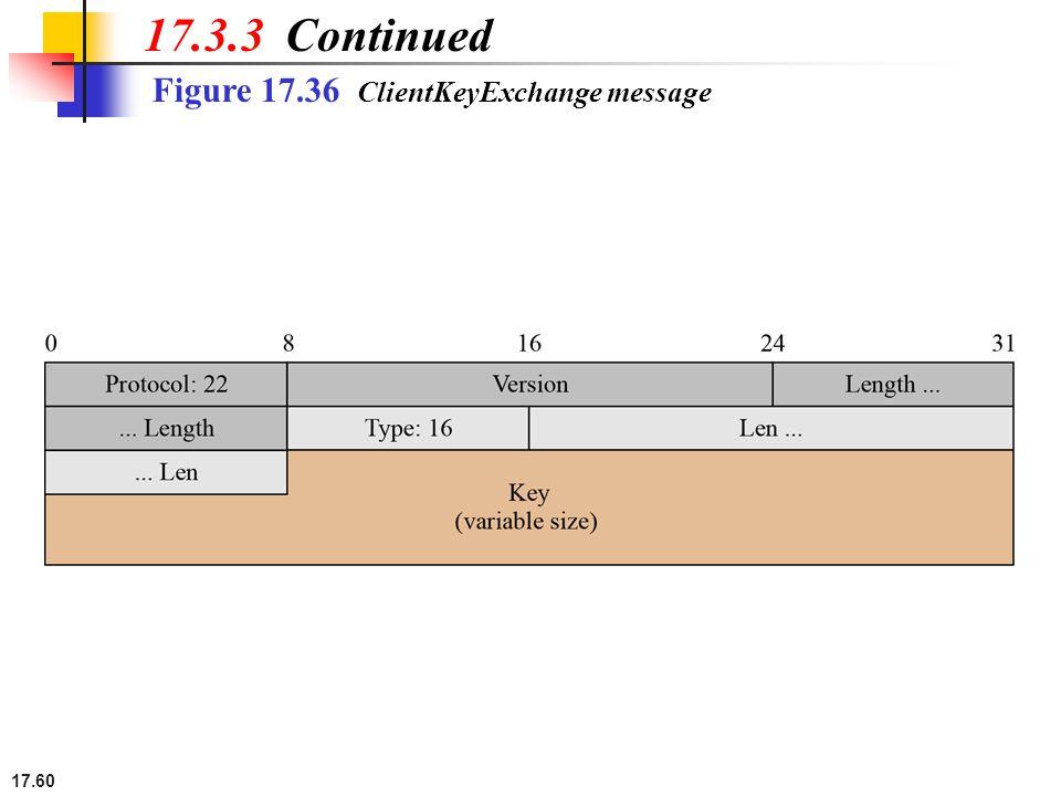 17.60 Figure 17.36 ClientKeyExchange message 17.3.3 Continued