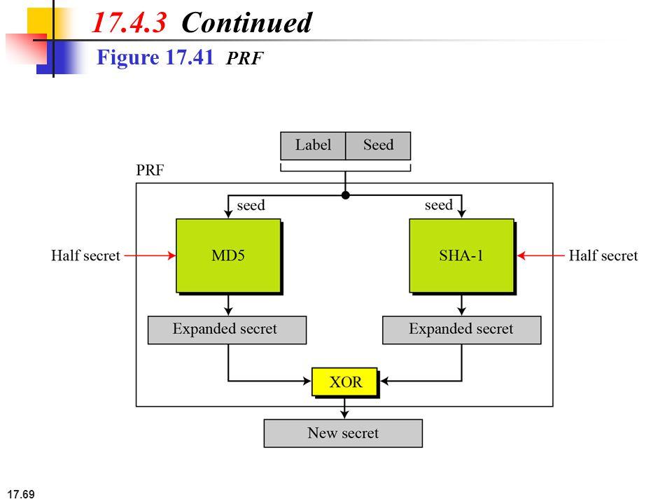 17.69 Figure 17.41 PRF 17.4.3 Continued