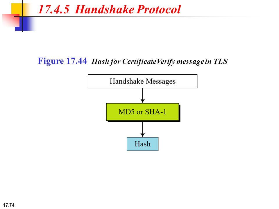 17.74 17.4.5 Handshake Protocol Figure 17.44 Hash for CertificateVerify message in TLS