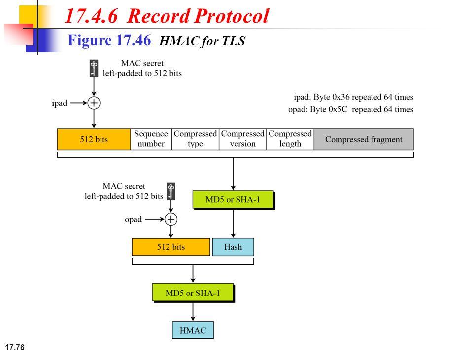 17.76 17.4.6 Record Protocol Figure 17.46 HMAC for TLS