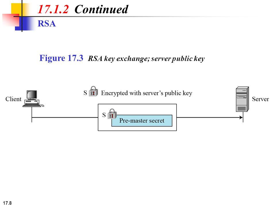 17.8 RSA 17.1.2 Continued Figure 17.3 RSA key exchange; server public key