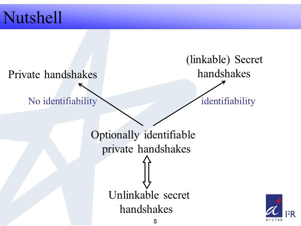 RFID Security Seminar 2008 8 Nutshell Private handshakes (linkable) Secret handshakes Optionally identifiable private handshakes No identifiabilityidentifiability Unlinkable secret handshakes
