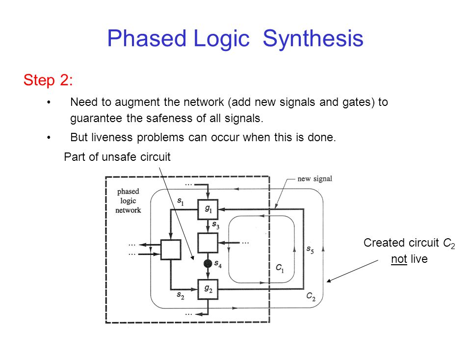 Phased Logic Synthesis Step 2: Need to augment the network (add new signals and gates) to guarantee the safeness of all signals.