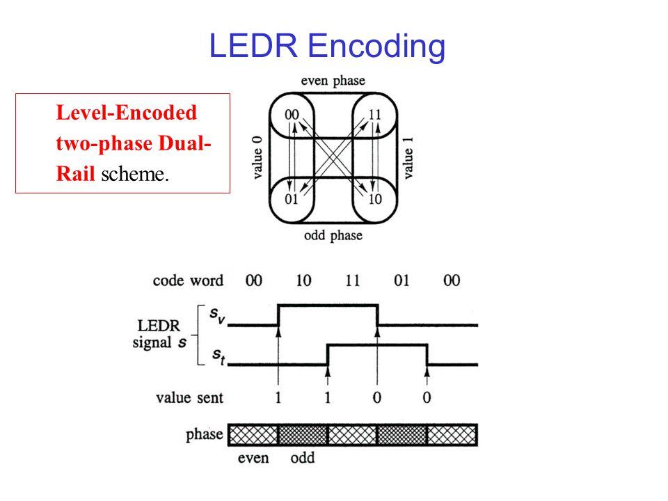 LEDR Encoding Level-Encoded two-phase Dual- Rail scheme.