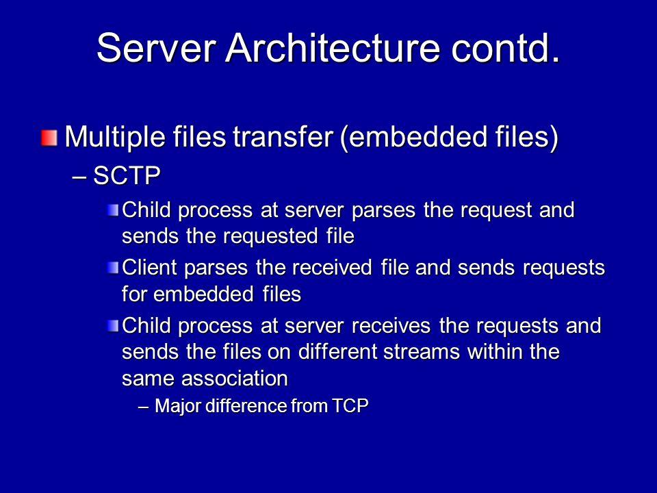 Server Architecture contd.