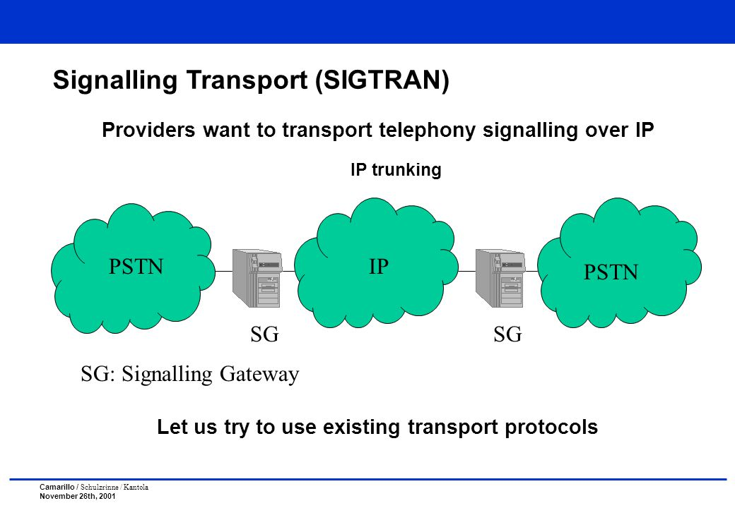 Camarillo / Schulzrinne / Kantola November 26th, 2001 Signalling Transport (SIGTRAN) Providers want to transport telephony signalling over IP IP trunking Let us try to use existing transport protocols PSTNIP PSTN SG SG: Signalling Gateway
