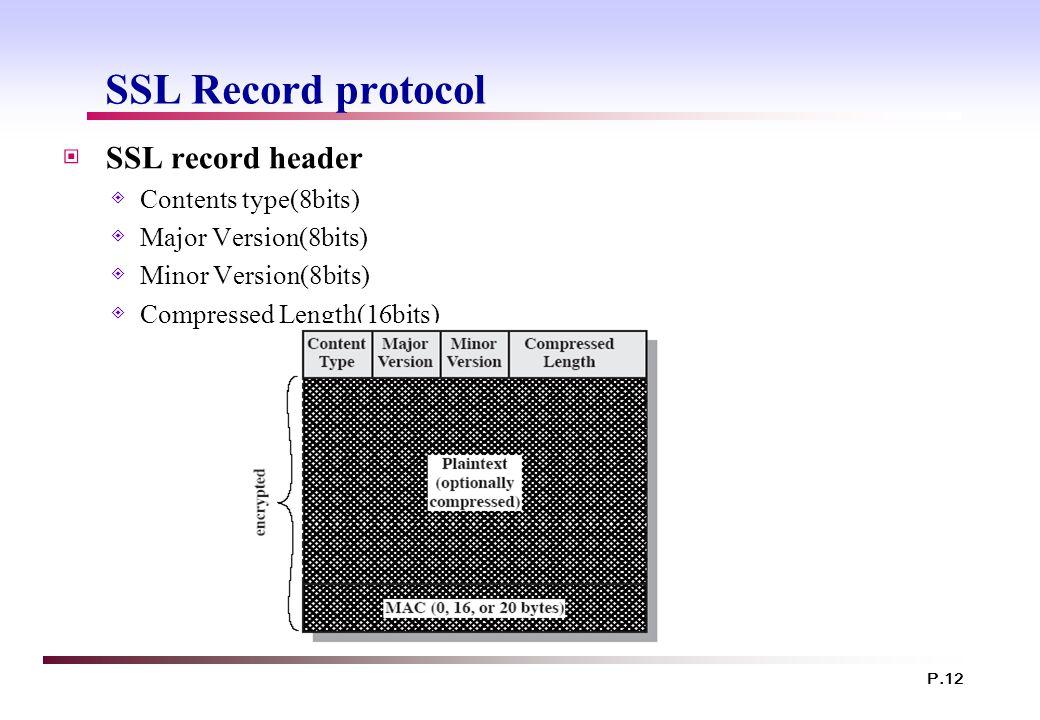 P.12 SSL Record protocol ▣ SSL record header ◈ Contents type(8bits) ◈ Major Version(8bits) ◈ Minor Version(8bits) ◈ Compressed Length(16bits)