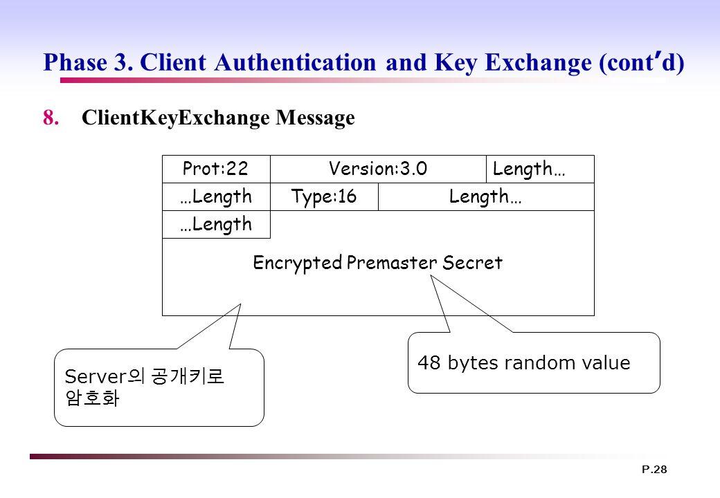 P.28 Phase 3. Client Authentication and Key Exchange (cont ' d) 8.ClientKeyExchange Message Encrypted Premaster Secret Prot:22Version:3.0Length… …Leng